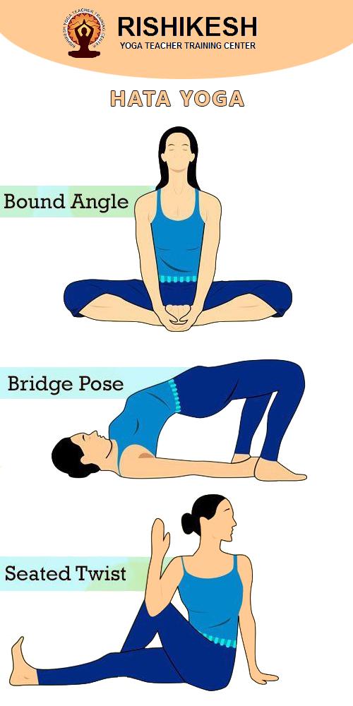 Hatha Yoga In Rishikesh India